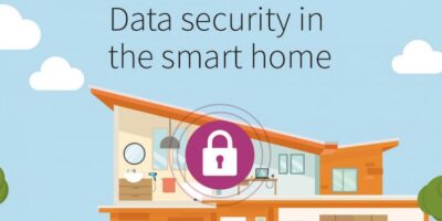 Smart Home: Most Germans willing to pay significantly more for data security