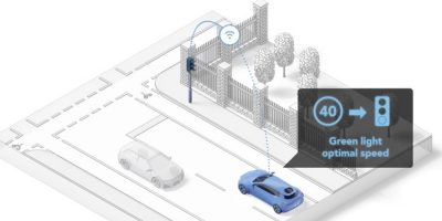 i.MX 8XLite applications processor focus on secure V2X and industrial IoT applications